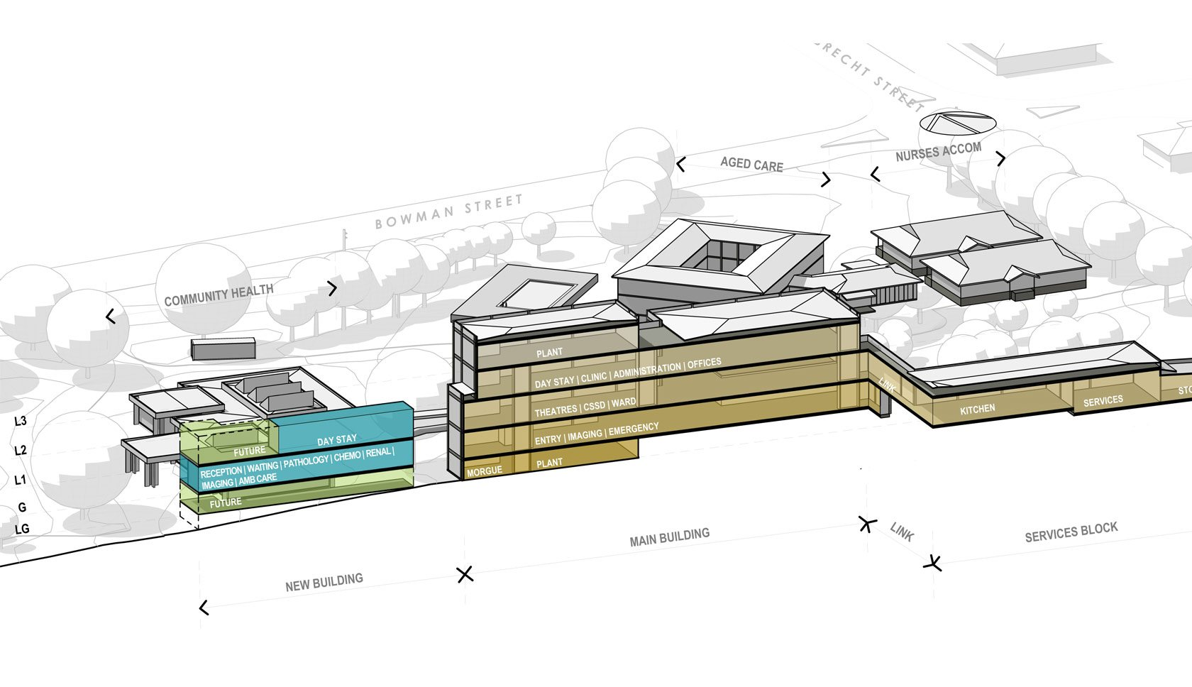Muswellbrock hospital drawing of the hospital buildings aerial view